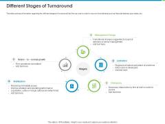 Corporate Turnaround Strategies Different Stages Of Turnaround Ppt Professional Slides PDF