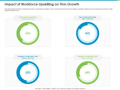 Corporate Turnaround Strategies Impact Of Workforce Upskilling On Firm Growth Pictures PDF