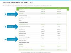Corporate Turnaround Strategies Income Statement FY 2020 2021 Themes PDF