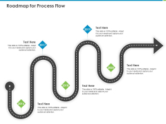 Corporate Turnaround Strategies Roadmap For Process Flow Ppt Model Examples PDF