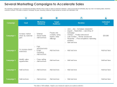 Corporate Turnaround Strategies Several Marketing Campaigns To Accelerate Sales Graphics PDF