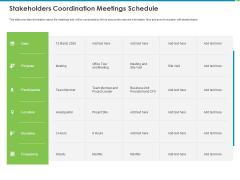 Corporate Turnaround Strategies Stakeholders Coordination Meetings Schedule Elements PDF