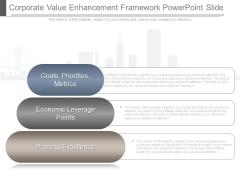 Corporate Value Enhancement Framework Powerpoint Slide