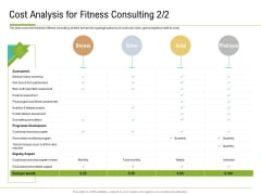 Corporate Wellness Consultant Cost Analysis For Fitness Consulting Introduction PDF