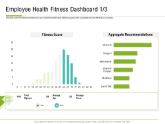 Corporate Wellness Consultant Employee Health Fitness Dashboard Age Pictures PDF