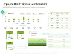 Corporate Wellness Consultant Employee Health Fitness Dashboard Information PDF