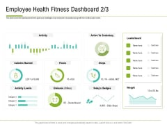 Corporate Wellness Consultant Employee Health Fitness Dashboard Miles Information PDF
