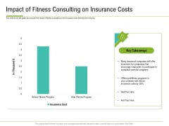 Corporate Wellness Consultant Impact Of Fitness Consulting On Insurance Costs Designs PDF