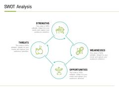 Corporate Wellness Consultant SWOT Analysis Slides PDF