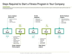 Corporate Wellness Consultant Steps Required To Start A Fitness Program In Your Company Formats PDF