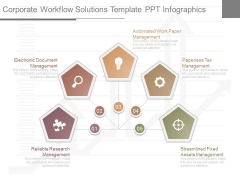 Corporate Workflow Solutions Template Ppt Infographics