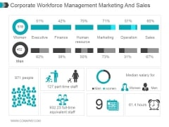 Corporate Workforce Management Marketing And Sales Ppt PowerPoint Presentation Information