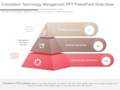 Corporation Technology Management Ppt Powerpoint Slide Ideas