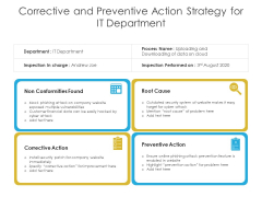 Corrective And Preventive Action Strategy For It Department Ppt PowerPoint Presentation Ideas Deck PDF