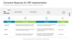 Corrective Measures For ERP Implementation Icons PDF