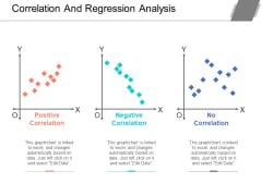 Correlation And Regression Analysis Ppt PowerPoint Presentation Styles Structure