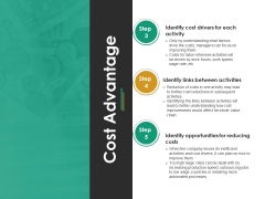 Cost Advantage Template 2 Ppt PowerPoint Presentation Ideas Graphic Tips