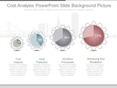 Cost Analysis Powerpoint Slide Background Picture
