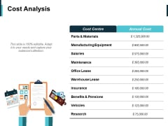 Cost Analysis Ppt PowerPoint Presentation Gallery Infographics