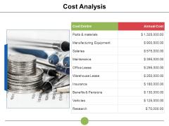 Cost Analysis Ppt PowerPoint Presentation Ideas Templates