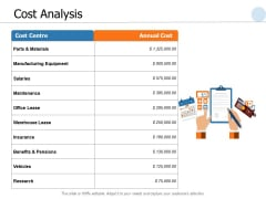 Cost Analysis Ppt PowerPoint Presentation Outline Aids