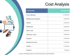 Cost Analysis Ppt PowerPoint Presentation Professional Files