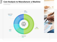 Cost Analysis To Manufacture A Machine Ppt PowerPoint Presentation Ideas Graphics Template PDF