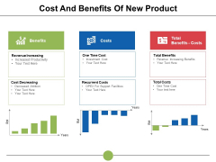 Cost And Benefits Of New Product Ppt PowerPoint Presentation Professional Summary