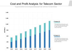 Cost And Profit Analysis For Telecom Sector Ppt PowerPoint Presentation Gallery Images PDF