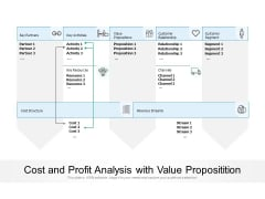Cost And Profit Analysis With Value Propositition Ppt PowerPoint Presentation Icon Show PDF