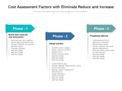 Cost Assessment Factors With Eliminate Reduce And Increase Ppt PowerPoint Presentation File Background Image PDF