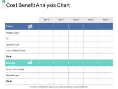 Cost Benefit Analysis Chart Ppt PowerPoint Presentation Infographic Template Design Inspiration
