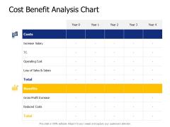 Cost Benefit Analysis Chart Ppt PowerPoint Presentation Portfolio Aids