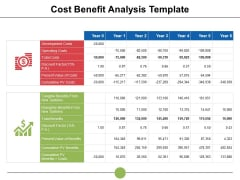 Cost Benefit Analysis Compares Ppt PowerPoint Presentation Infographics Objects