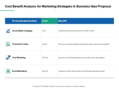 Cost Benefit Analysis For Marketing Strategies In Business Idea Proposal Ppt PowerPoint Presentation Gallery Graphics