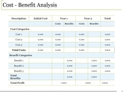 Cost Benefit Analysis Ppt PowerPoint Presentation Deck