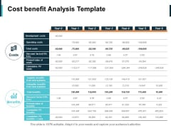 Cost Benefit Analysis Ppt PowerPoint Presentation File Ideas