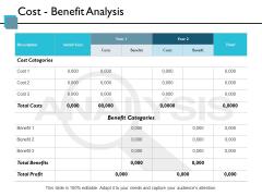 Cost Benefit Analysis Ppt PowerPoint Presentation Ideas Slide Portrait