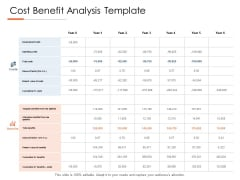 Cost Benefit Analysis Template Ppt PowerPoint Presentation Gallery Templates