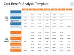 Cost Benefit Analysis Template Ppt PowerPoint Presentation Icon Demonstration
