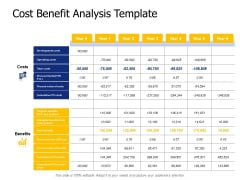 Cost Benefit Analysis Template Ppt PowerPoint Presentation Inspiration Model