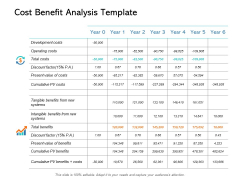 Cost Benefit Analysis Template Ppt PowerPoint Presentation Slides Show