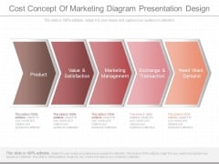Cost Concept Of Marketing Diagram Presentation Design