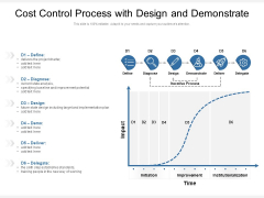 Cost Control Process With Design And Demonstrate Ppt PowerPoint Presentation Gallery Graphics Download PDF