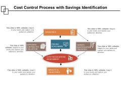 Cost Control Process With Savings Identification Ppt PowerPoint Presentation File Design Inspiration PDF