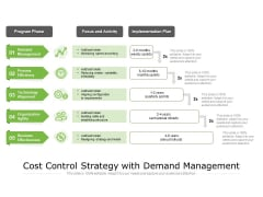 Cost Control Strategy With Demand Management Ppt PowerPoint Presentation File Graphics Tutorials PDF