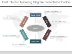 Cost Effective Marketing Diagram Presentation Outline