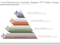 Cost Effectiveness Example Diagram Ppt Slides Design