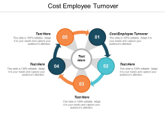 Cost Employee Turnover Ppt PowerPoint Presentation Professional Graphics Pictures Cpb