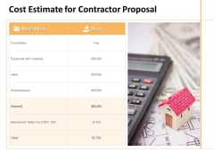 Cost Estimate For Contractor Proposal Ppt PowerPoint Presentation Ideas Sample
